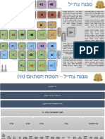 The IDF Structure