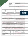 360622386 DBM CSC Form No 1 Position Description Forms Revised 2017 Sample