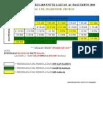Jadual Bas Kitaran Kuliah 2010