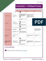 MOOC Quimica Modulo5 Actividades Formativas