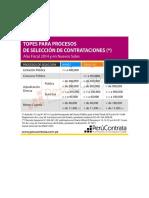 Proceso de Seleccion 2014