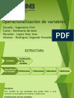1 Operalización de Variables