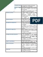 355742694-Precepto-Legal-o-Nomen-Iuris.doc