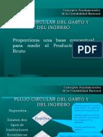 FlujoBasico.ppt