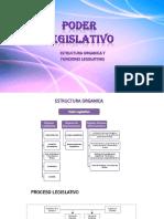 Funciones Legislativas en la Educación en México (2015)