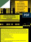 industry sabun dan detergent