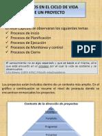 Procesos Gestion de Proyectos.pptx
