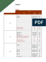 Updated - Test Call Scenario Offload M1303_JKT