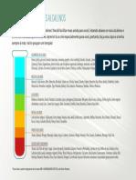 Detox Tabela de Alcalinos
