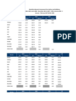 51558 en Monthly Indonesia Consumers Price Indice TNPdVaH