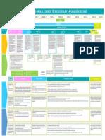 Orientaciones CTE y SisAT.pdf