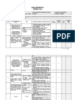 Carta Descriptiva Proyección Profesional