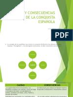 Causasyconsecuenciasdelaconquistaespaola 141103072458 Conversion Gate02 (1)