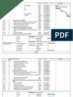 Diagrama Gantt - Tesis 2.pdf