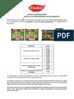 Findus richiama alcuni prodotti - possibile presenza di listeria