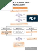 Algorithm-for-management-of-acute-pulmonary-oedema.pdf