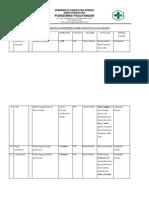 9.3.1.3 Bukti Monitoring Indikator Mutu Layanan Klinis