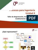 Procesos_para_Ingenieria_-_Semana_14_-Unidad_4-__31098__.pptx