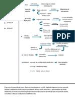 Sistema Cornell de Toma de Apuntes.docx