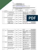 9.1.1.4 Bukti Monitoring Analisa Dan Tindak Lanjut Mutu Layanan Klinis