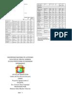 Costos de producción de Pyrus communis.docx