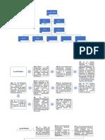 diagrama_oppaPresentación1