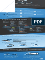 linkedinskillsinfographic2-141015160953-conversion-gate01.pdf