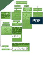 Mapa_conceptual_LEYES_DEL_ELECTROMAGNETI.docx