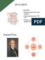 Antecedentes El Idealismo Aleman