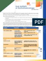 120882813-Parkinson(1).pdf
