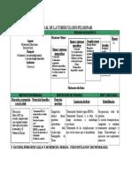 HISTORIA NATURAL DE LA TUBERCULOSIS PULMONAR.doc