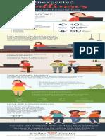 Kaldas Infographic UnexpectedChallengesofEndo FNL