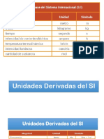 Tabla de Conversiones Medidas