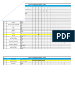 Productivity Cum Manpower Allocation Chart - Copy