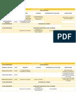 Trabajo de Salud Pública Fichas Familiares Subgrupo Autoguardado