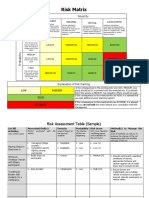 Risk Matrix and Sample Tables