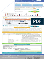 SDM Information Gateway 2015 Issue 06 (Improvements to the HSS9860 Feature Documentation - Deliverables in Various Formats) (1)