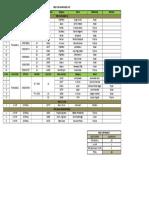 RRD-TUR Manpower List