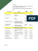 RST_Panduan Pelaksanaan OPPE Dan FPPE