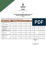 PENGUMUMAN-REKAP-LPPDK-PILGUB-2018.pdf