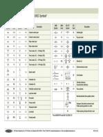 ANSI & IEC Electr. Symbols.pdf