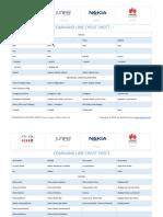 Command Line Cheat Sheets Cisco Juniper Alcatel Huawei