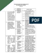 Form_003_Rumusan Kompetensi Bimbingan TIK Pembanding
