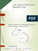Uso Del Suelo y Proceso de Urbanizaciòn