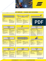 XA00152120-Welding-defects-february-2011.pdf