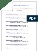Top List of B-Schools in India - 2010
