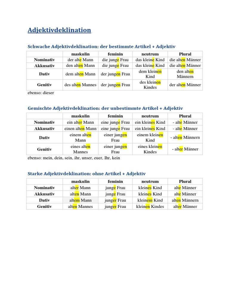 Pdf maskulin tabelle feminin neutrum Genus