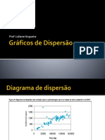 Gráficos de Dispersão, Histograma, Fluxograma e 5W2H
