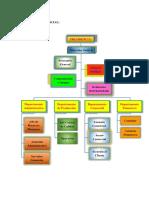 EMPRESA COMERCIAL.pdf