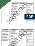 school based pei program logic model example